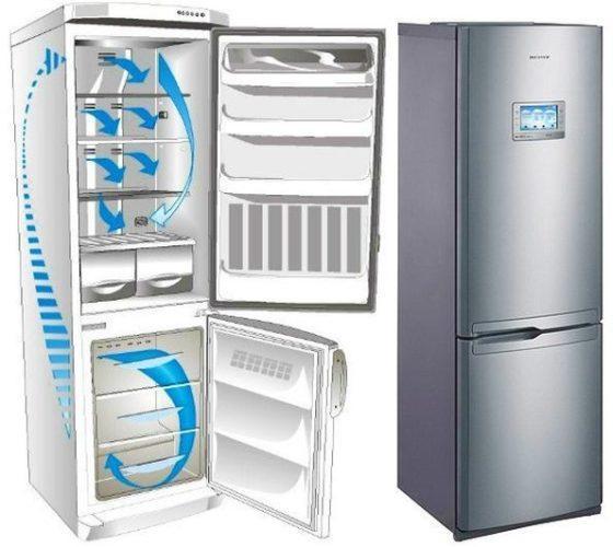 Система охлаждения в двухкамерном холодильнике