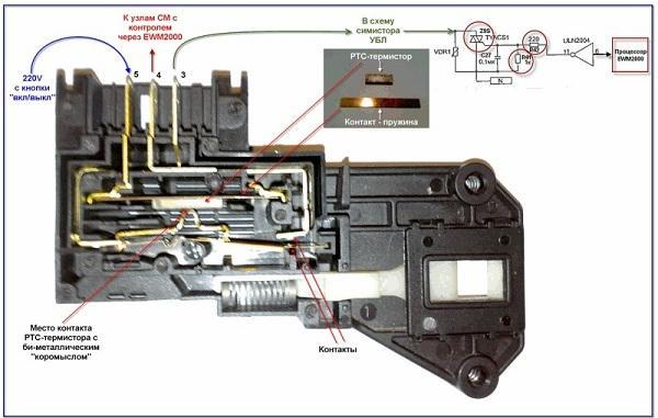 Упрощенная схема управления замком люка