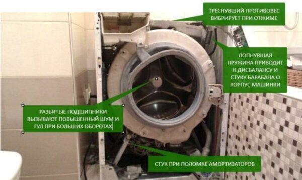 Причины стука стиральной машинки
