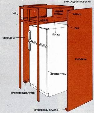 Схема встроенного холодильника
