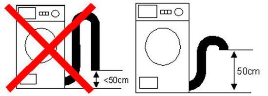 Схема правильного подключения машинки