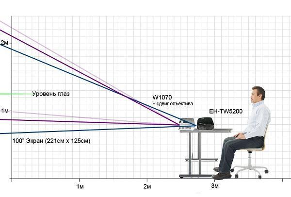 Как расчитать расстояние