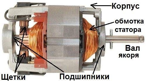 Коллекторный электродвигатель пылесоса