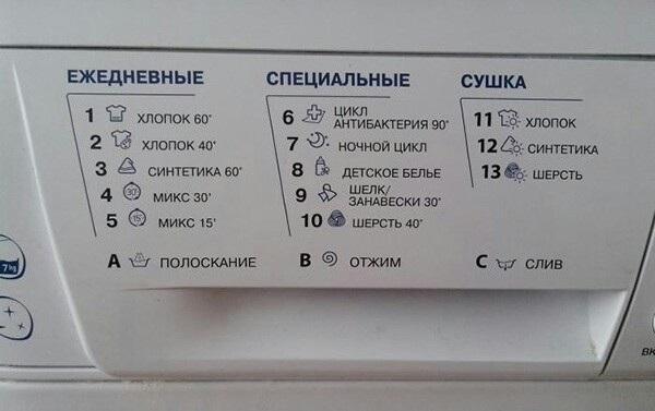 Значки на передней панеле