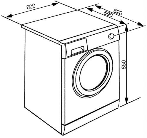 Размеры стандартной стиральной машины