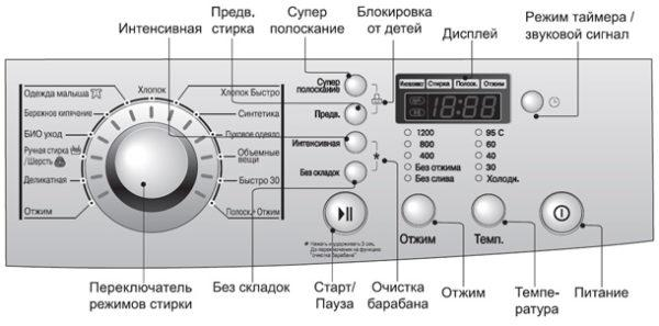 Панель управления стиральной машины LG F-1039SD