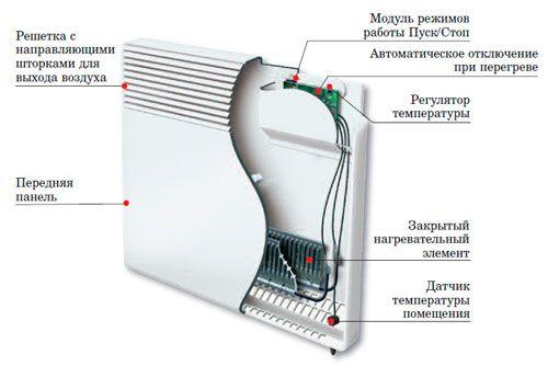 Автокредит русфинанс банк — калькулятор, отзывы, погашение