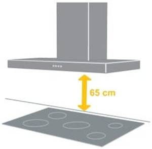 Вытяжка и электрическая плита