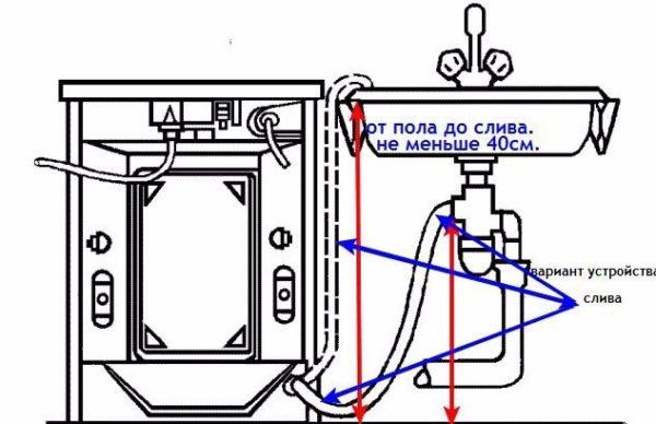Схема подключения стиральной машины к сливу