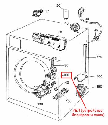 Блокировщик двери стиральной машины