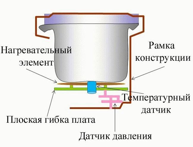 Схема мультиварки