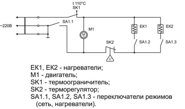 Схема электрической пушки