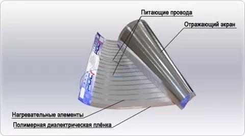 Конструктивная схема настенного обогревателя