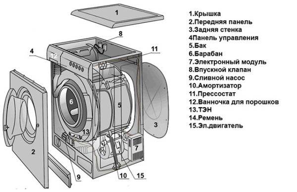 Стиральная машина схема разборки фото 680