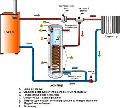 Схема работы системы