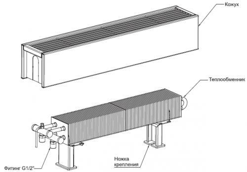 Конвектор с решеткой