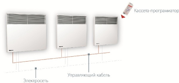 Схема монтажа конвекторов