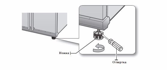 Регулировка ножек холодильника