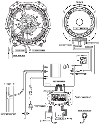 Электросхема мультиварки
