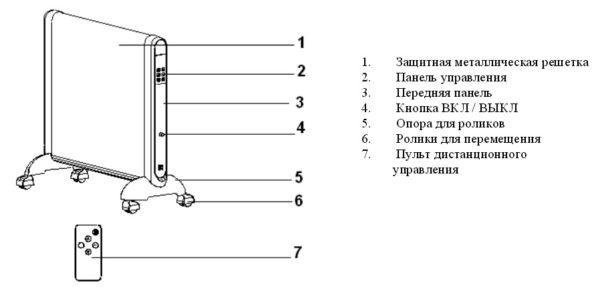 Конструкция микатермического обогревателя