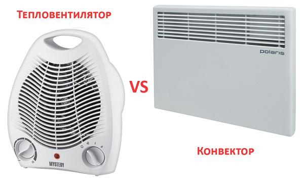Сравнение тепловентилятора и конвектора
