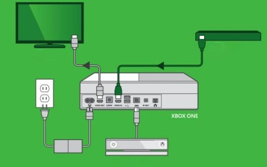 Схема подключения Иксбокс