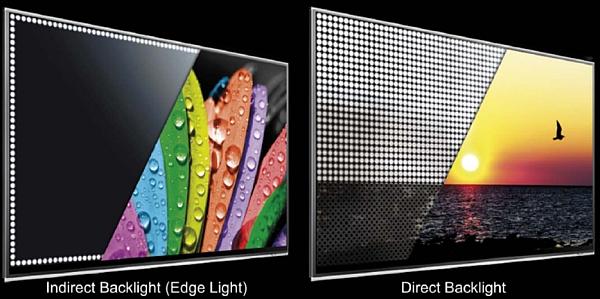 Direct LED и Edge LED