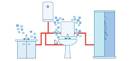 Как правильно выбрать водонагреватель для дома и квартиры