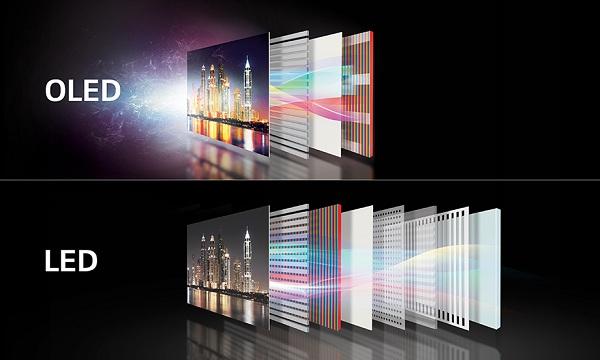 OLED- устройства