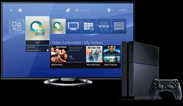 Телевизор для приставки