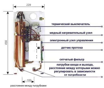 Устройство проточного агрегата