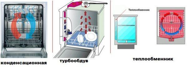 Для чего нужен теплообменник в посудомоечной машине Пластины теплообменника Анвитэк ATX-70 Тюмень