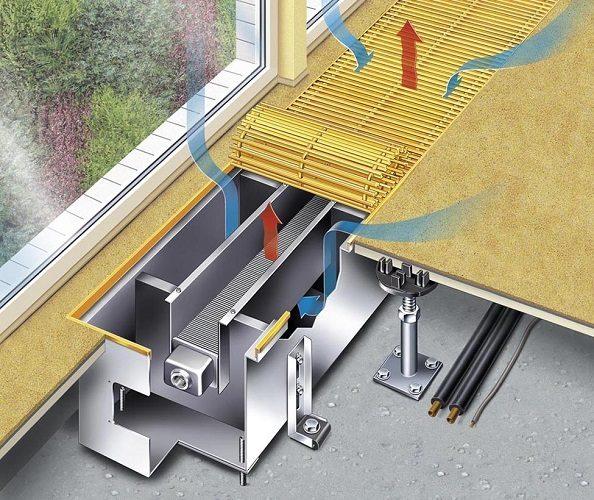 Схема конвектора в подоконнике
