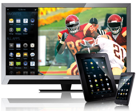 Телевизор, планшет и телефон