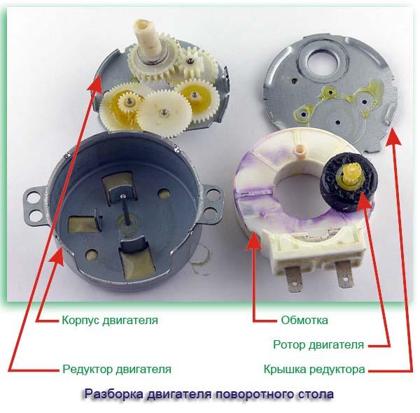 Ремонт двигателя микроволновки своими руками