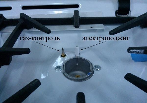 Расположение газ-контроля