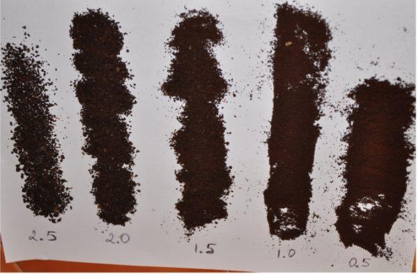 Виды помола кофе по размеру частиц