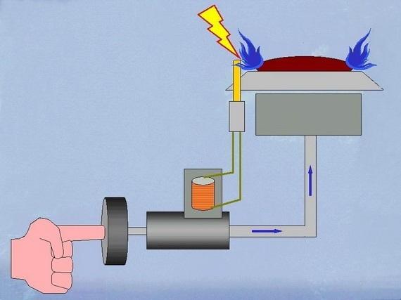 Принцип работы электроподжига