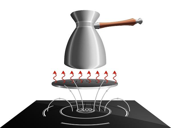 Турка и плита