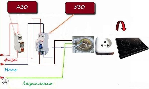 Схема подключения плиты