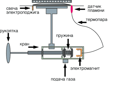 """Картинки по запросу система """"газ-контроль"""""""