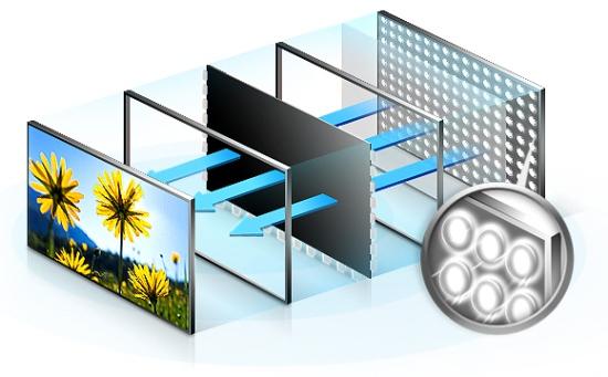Устройство LED телевизора