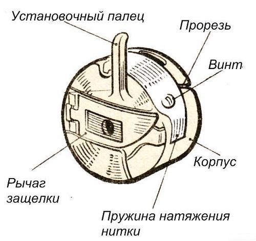 Устройство шпульки