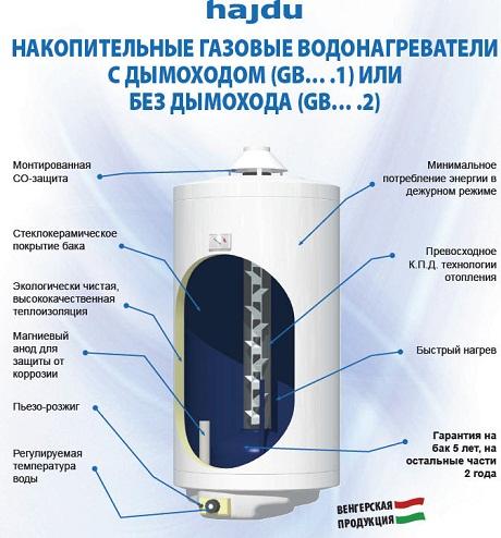 Конструкция газового накопительного бака