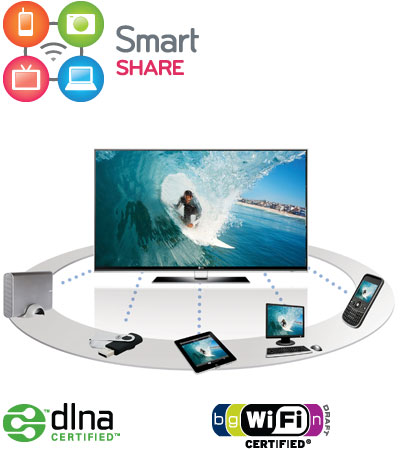 Smart Share для телевизоров LG