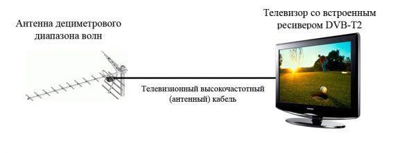 sovremenniy-tv
