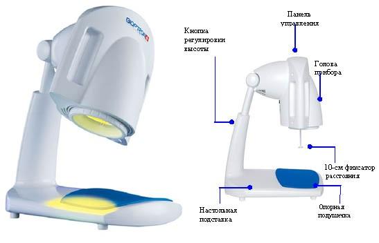 Лампа Цептер Биоптрон ПРО 1