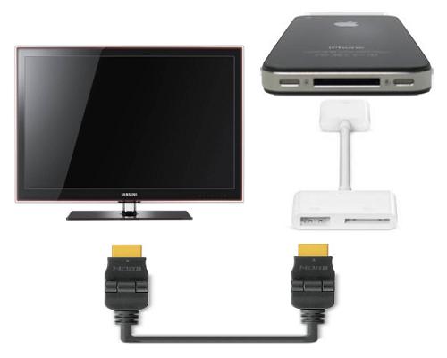 Схема подключения айфона к телевизору