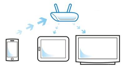 Airplay без apple tv