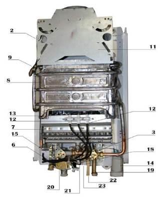 Конструкция колонки газовой